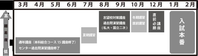 toshin-gakusyuu_005